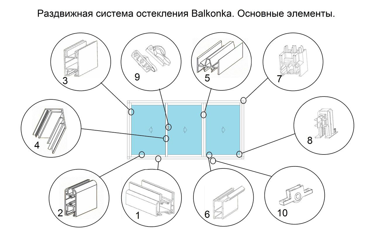 Элементы системы Balkonka